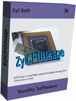 ZylCPUUsage Screen shot